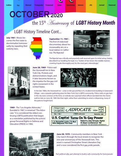 LGBT Timeline, Display Poster, Covering Dates Between 1961 and 1970