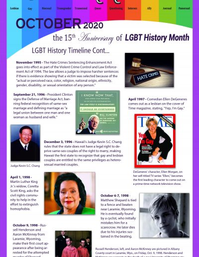 LGBT Timeline, Display Poster, Covering Dates Between 1995 and 1998