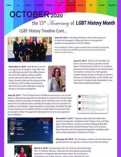 LGBT Timeline, poster covering, dates between 2016 and 2018