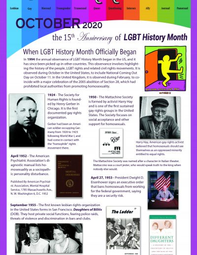 LGBT Timeline, Display Poster, Covering Dates Between 1924 and 1955